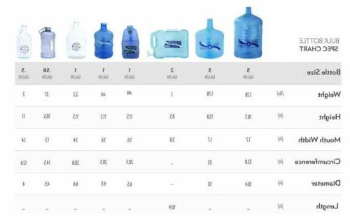 New Products BPA Free Bottle